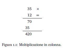 figura 1 laura